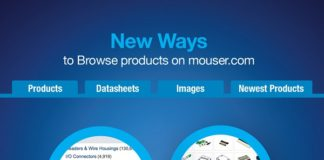 Mouser Unveils Easy, Innovative New Way to See the Newest Products