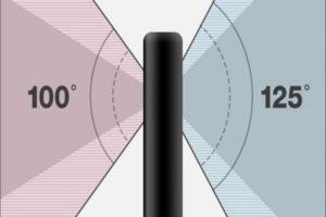 LG G6 wide-angle camera