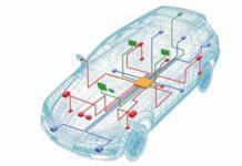 Infotainment Automotive