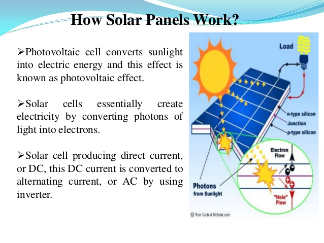 What You Need To Know About Solar Power Electronicsmedia