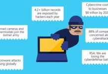 Tips-for-securing-your-identity-against-cybersecurity-threats