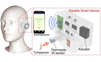 3D Printed smart wearable device