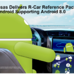 R-Car Reference Package