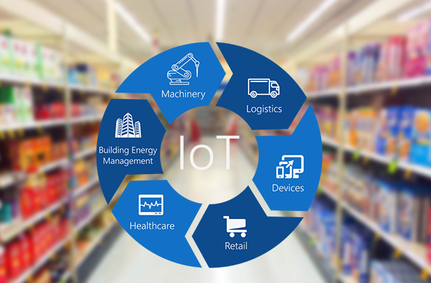 Iot In Fmcg Industry And Future Applications