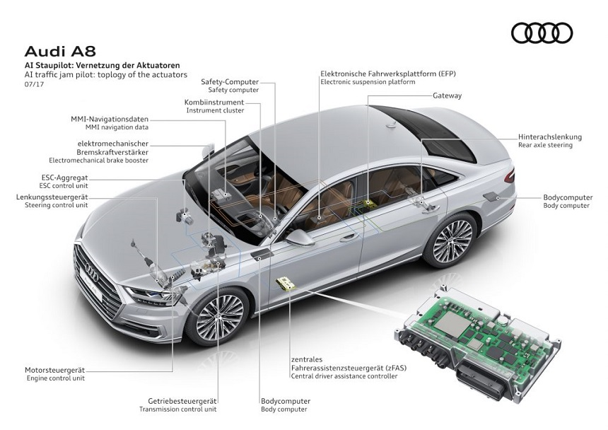 Audi Relies On Infineon World S First Series Production