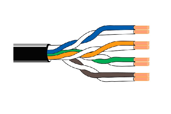 Unshielded twisted pair (UTP) and Shielded twisted pair (STP) cable | Twisted Pair Wiring Diagram |  | Electronics Media
