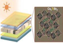 Lead-Free-Solar- Cells