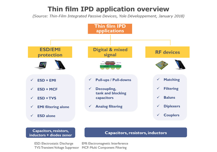 thin_film_integrated Devices