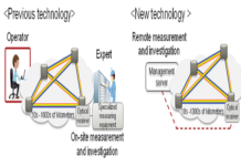 optical transmission technologies