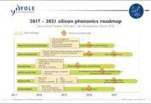 Silicon_Photonics