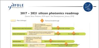 Silicon_Photonics