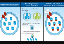 Data_Center_Security_Microsegmentation