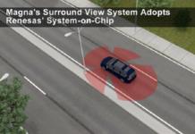 3D surround view system-Automotive