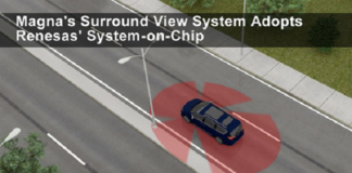 3D surround view system-Automotive
