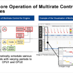 multicore-microcontroller-automotive