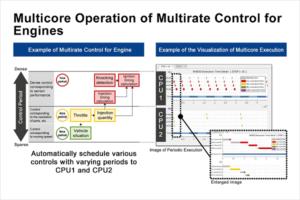 multicore-microcontroller-automotive