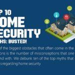 Top 10 Home Security Myths
