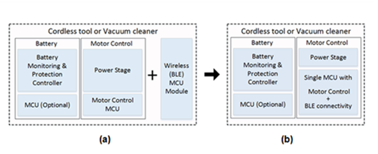 Single MCU architecture