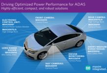 power-management IC -ADAS