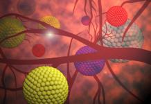 Nanoparticle-imaging technique