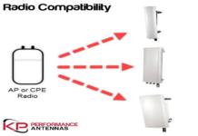 Radio Compatibility Tool online