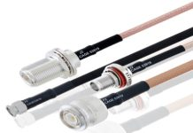 Military-Grade RF Cable