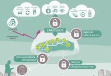 automotive-security-infographic.jpg
