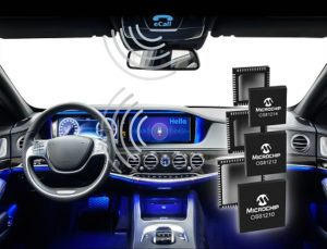 automotive infotainment networking