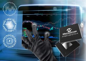 Automotive Touchscreens