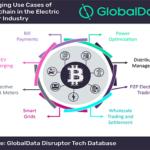 Blockchain Electric Power