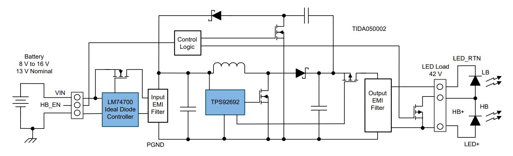 TIDA-050002 block diagram