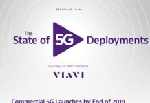 5G Deployments Worldwide
