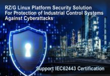 RZ/G Linux Platform Solution