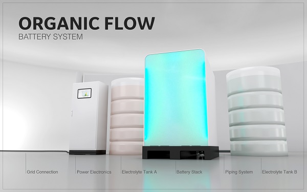 Organic Flow Battery
