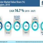 5G Tester Market