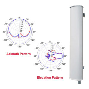 900 MHz 120-Degree Sector Antenna