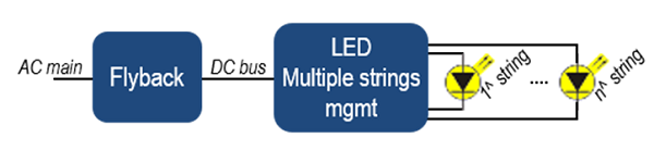 LED multiple strings power supply architecture