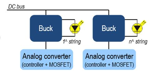 Analog LED multiple strings management based on controller