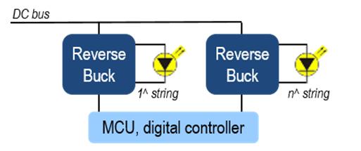Digital LED multiple strings management