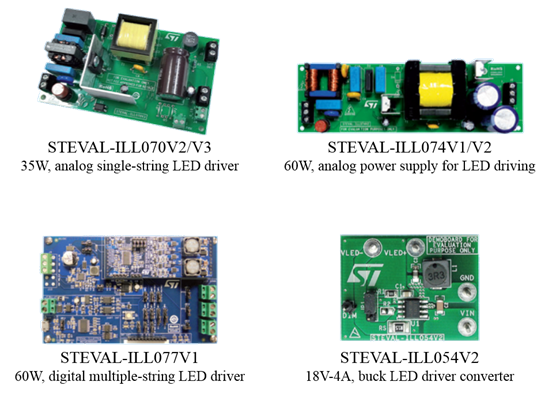Main system evaluation boards for Commercial & Architectural
