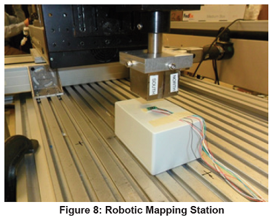 Robotic Mapping Station