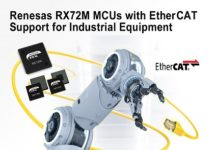 industrial Ethernet MCU