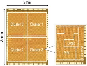 AI Accelerator Test Chip