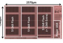 Embedded Flash Memory
