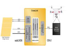 Image Sensor Bridge