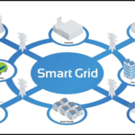 What is a Smart Grid