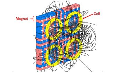 Quantum Digital Annealer