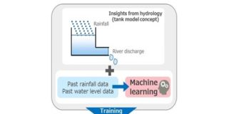 AI Disaster Mitigation Technology