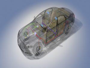 Automotive Ethernet Test