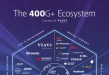 VIAVI_400G_Ecosystem